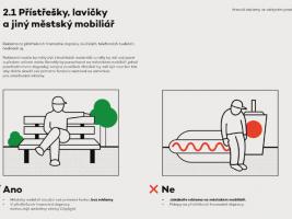 Manuál reklamy ve veřejném prostoru. Zdroj: Útvar koncepce a rozvoje města Plzně (ÚKRMP)