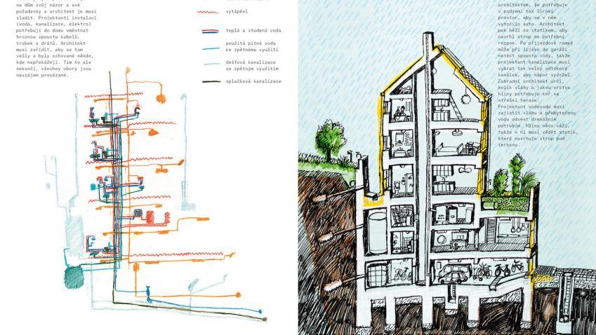 Víte, k čemu jsou architekti? Publikace, jejíž křest proběhne v pražském CAMPu, na to odpoví